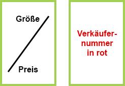 Etiketten Beispiel